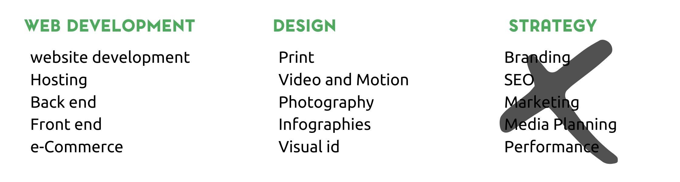 creative agencies services