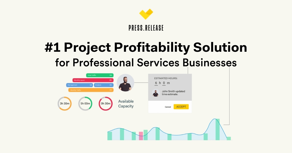 Projects Profitability